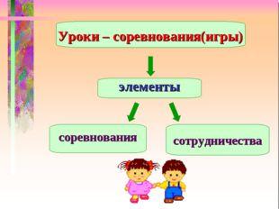 Уроки – соревнования(игры) элементы соревнования сотрудничества