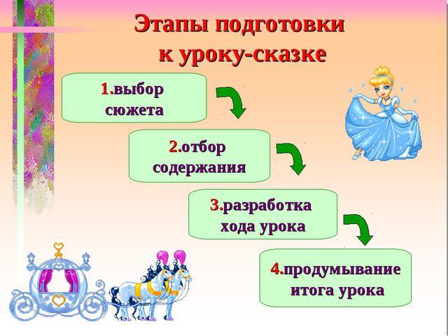 Этапы подготовки к уроку-сказке 1.выбор сюжета 2.отбор содержания 3.разработк...
