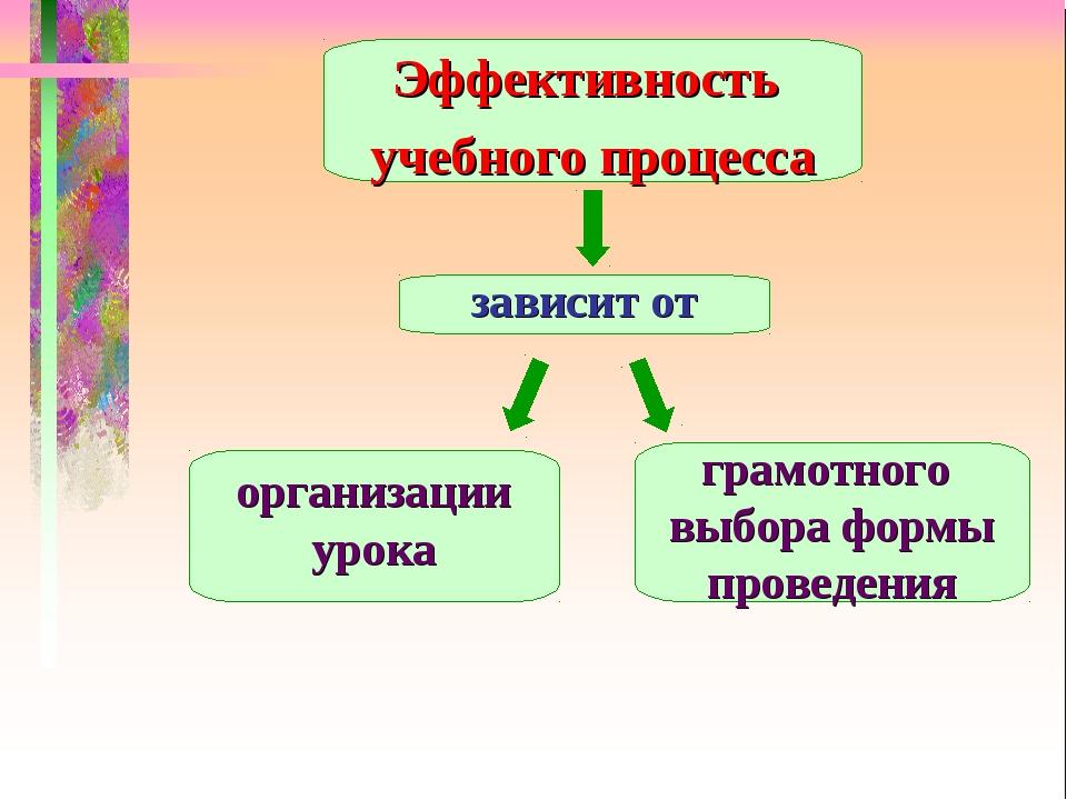 Эффективность учебного процесса зависит от организации урока грамотного выбо...