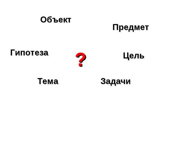 Объект Предмет Гипотеза Цель Тема ? Задачи