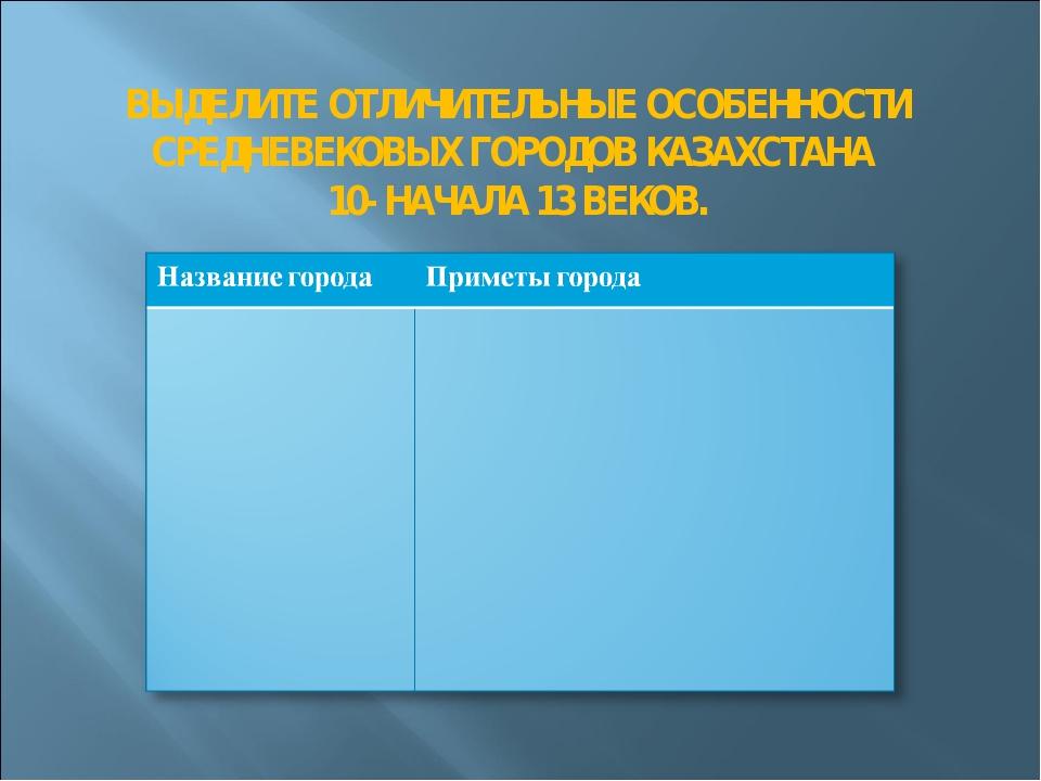 ВЫДЕЛИТЕ ОТЛИЧИТЕЛЬНЫЕ ОСОБЕННОСТИ СРЕДНЕВЕКОВЫХ ГОРОДОВ КАЗАХСТАНА 10- НАЧА...