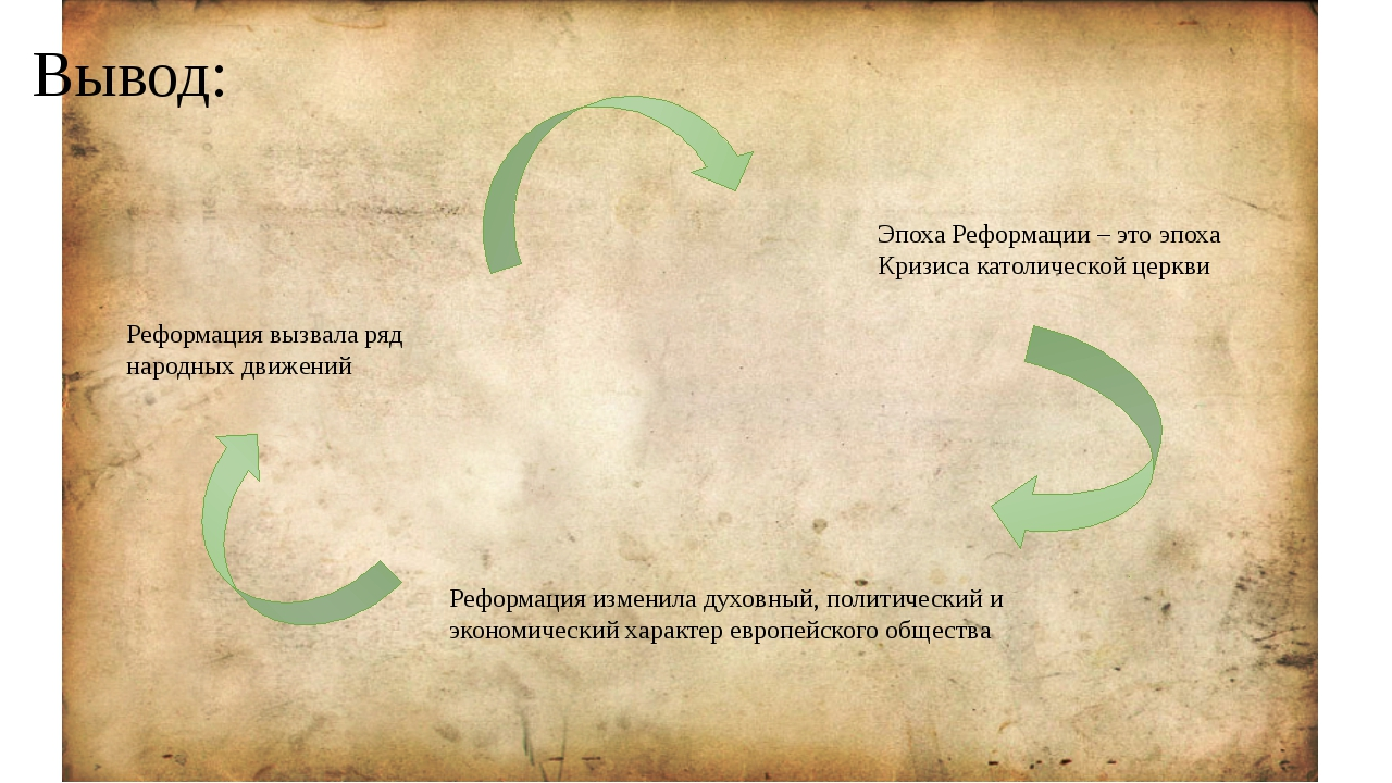 Вывод: Реформация вызвала ряд народных движений Эпоха Реформации – это эпоха...