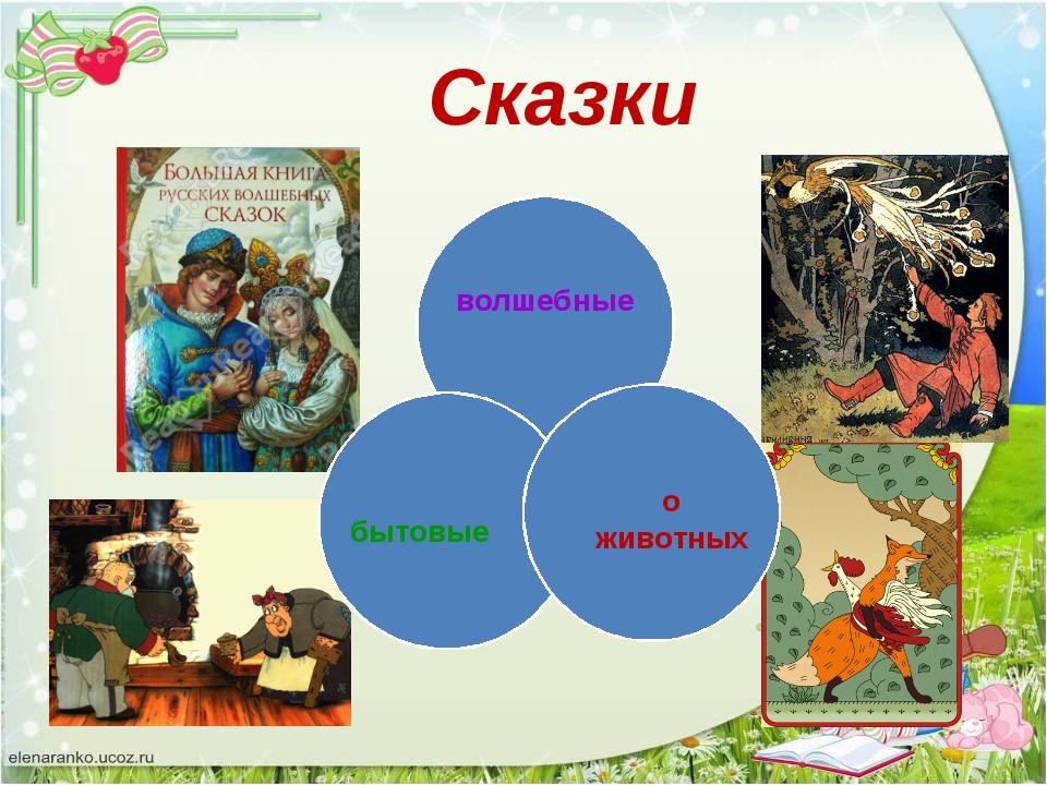 Сказки волшебные бытовые о животных