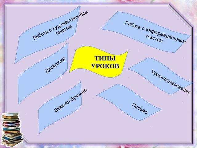 Урок-исследование Работа с информационным текстом Работа с художественным тек...
