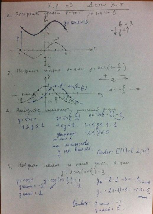 Контрольная работа по теме Тригонометрические функции их  c users Николай documents ШКОЛА 12 2