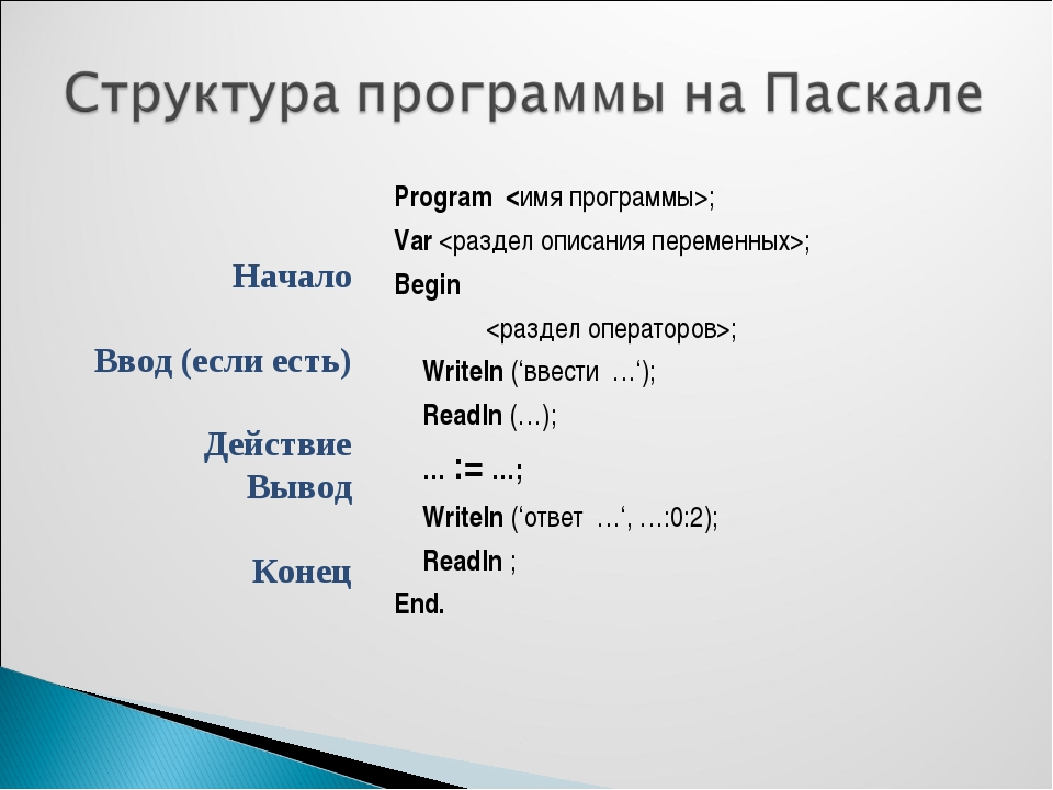Program ; Var ; Begin ; Writeln ('ввести …'); Readln (…); … := …; Write...