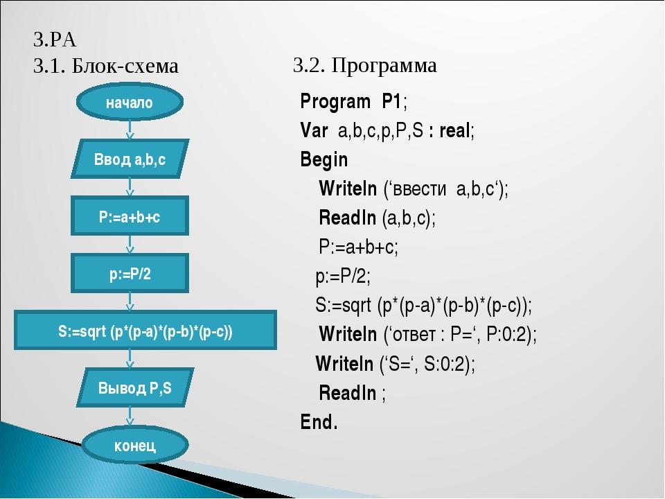 3.РА 3.1. Блок-схема 3.2. Программа начало Ввод a,b,c p:=P/2 P:=a+b+c Вывод P...