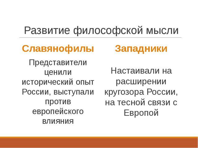 Развитие философской мысли Славянофилы Представители ценили исторический опы...