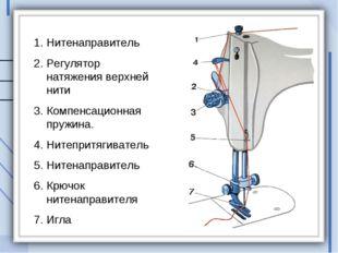 Заправка верхней нити Нитенаправитель Регулятор натяжения верхней нити Компен