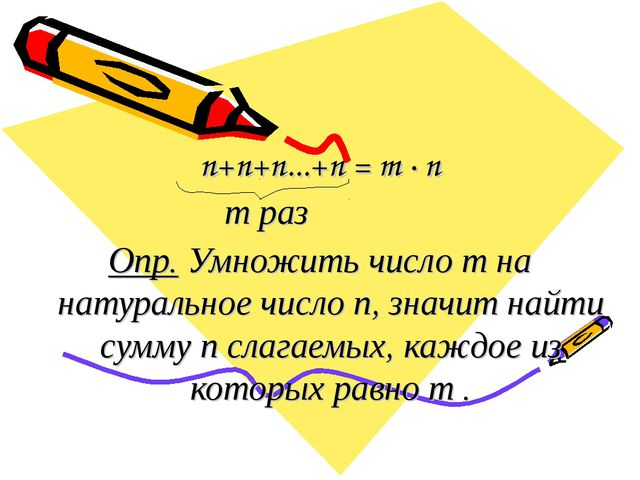 n+n+n...+n = m · n m раз Опр. Умножить число m на натуральное число n, значит...