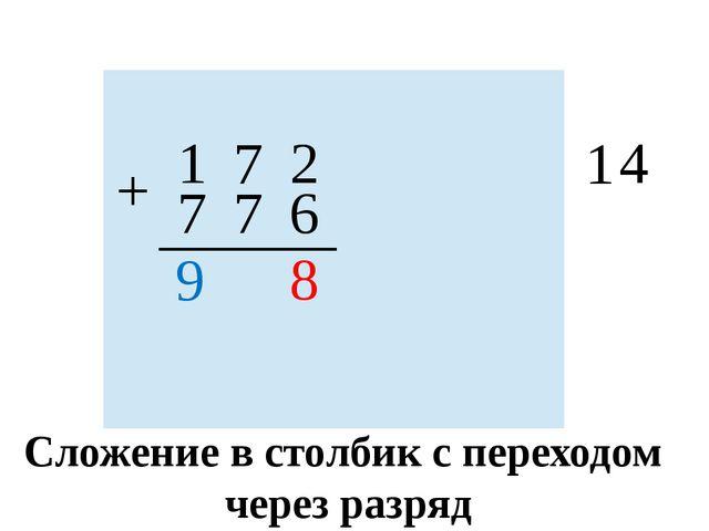 1 7 2 + 7 7 6 1 4 8 9 Сложение в столбик с переходом через разряд      ...