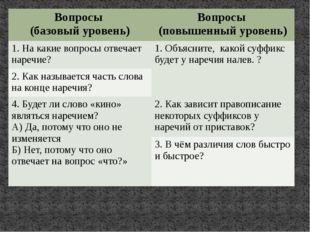 Вопросы (базовыйуровень) Вопросы (повышенный уровень) 1.На какие вопросы отве