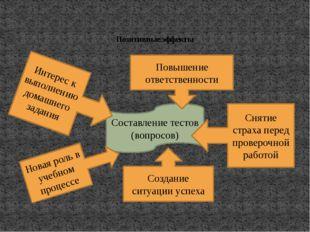 Позитивные эффекты Составление тестов (вопросов) Интерес к выполнению домашн
