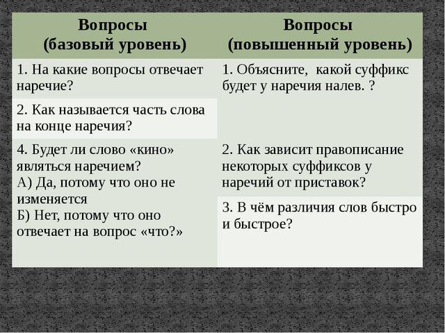 Вопросы (базовыйуровень) Вопросы (повышенный уровень) 1.На какие вопросы отве...