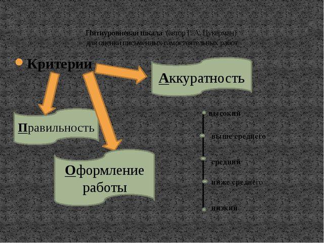 Критерии Пятиуровневая шкала (автор Г. А. Цукерман) для оценки письменных сам...