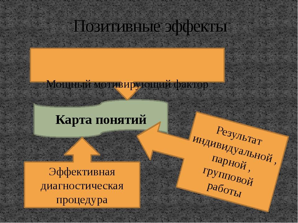 Позитивные эффекты Карта понятий Результат индивидуальной , парной , группово...