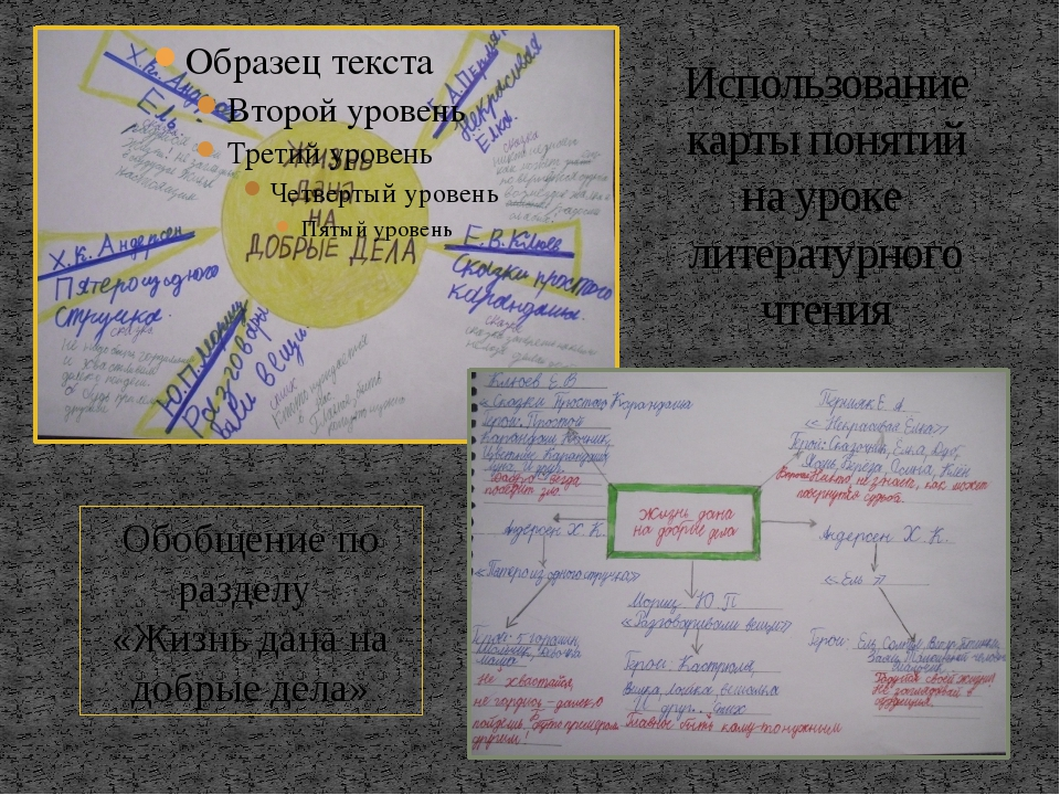 Использование карты понятий на уроке литературного чтения Обобщение по раздел...