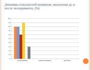 Динамика показателей внимания, мышления до и после эксперимента, (%)