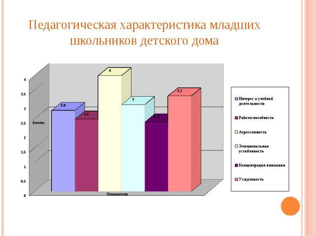 Педагогическая характеристика младших школьников детского дома