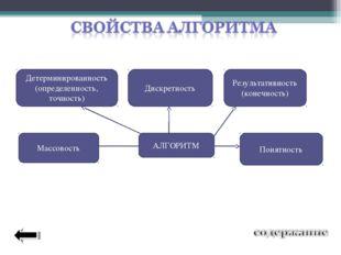 АЛГОРИТМ Массовость Детерминированность (определенность, точность) Результати