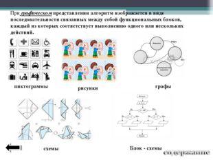 При графическом представлении алгоритм изображается в виде последовательности