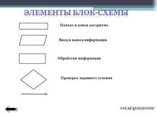 Начало и конец алгоритма Ввод и вывод информации Обработки информации Проверк
