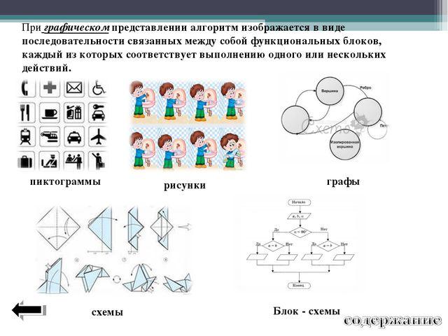 При графическом представлении алгоритм изображается в виде последовательности...