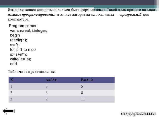 Program primer; var s,n:real; i:integer; begin readln(n); s:=0; for i:=1 to n...