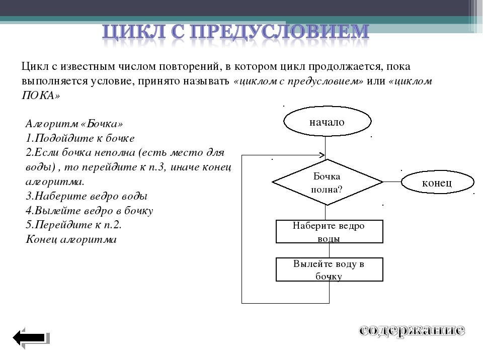 Цикл с известным числом повторений, в котором цикл продолжается, пока выполня...