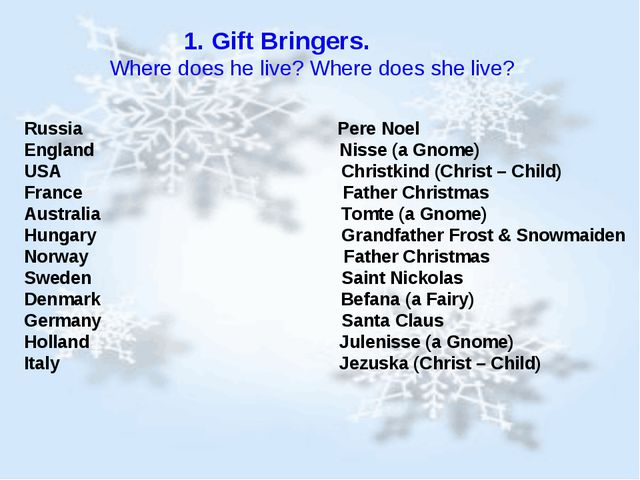 1. Gift Bringers. Where does he live? Where does she live? Russia Pere Noel...