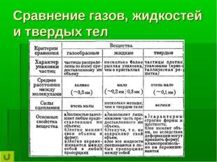 Сравнение газов, жидкостей и твердых тел