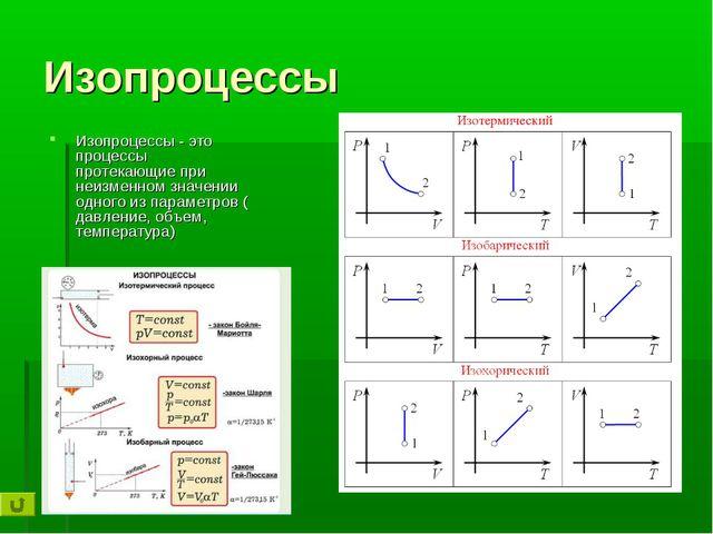 Изопроцессы Изопроцессы - это процессы протекающие при неизменном значении од...