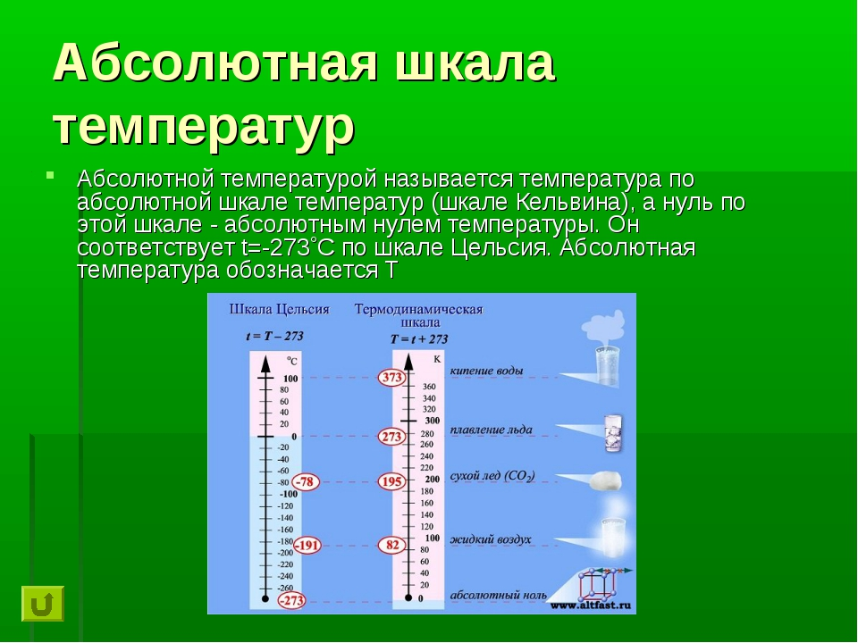 Абсолютная шкала температур Абсолютной температурой называется температура по...