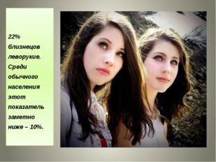 22% близнецов леворукие. Среди обычного населения этот показатель заметно ни