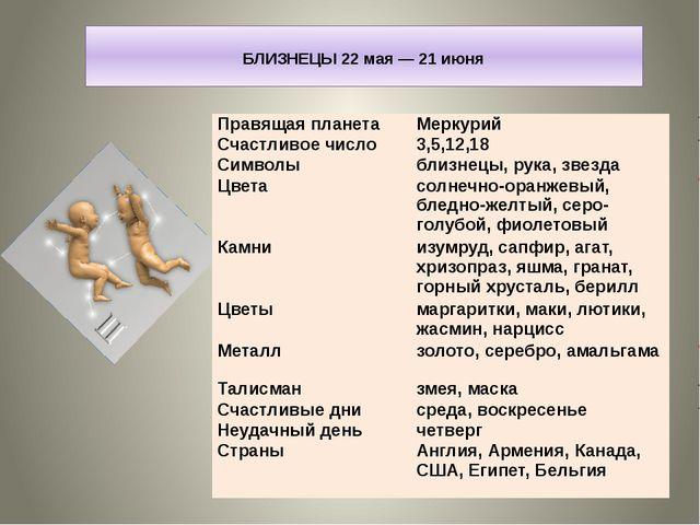 БЛИЗНЕЦЫ 22 мая — 21 июня Правящая планета Меркурий Счастливое число 3,5,12,...