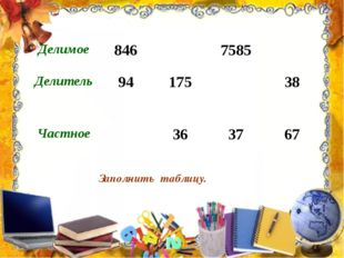 Заполнить таблицу. Делимое 846 7585 Делитель 94 175 38 Частное 36 37 67