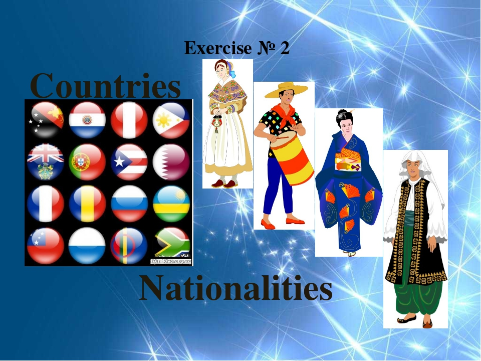 Exercise № 2 Countries Nationalities