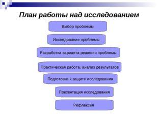План работы над исследованием Разработка варианта решения проблемы Выбор проб