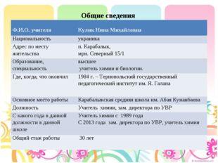 Общие сведения Ф.И.О. учителя  Кулик Нина Михайловна Национальность украинк