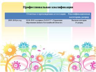 Профессиональная квалификация Отметка о прохождении аттестацииКвалификацион
