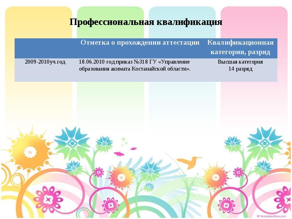 Профессиональная квалификация Отметка о прохождении аттестацииКвалификацион...