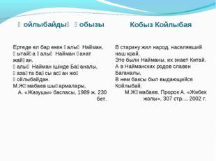 Қойлыбайдың қобызы Кобыз Койлыбая Ертеде ел бар екен қалың Найман, Қытайға қа