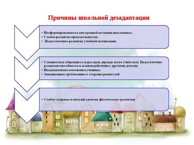 Причины школьной дезадаптации
