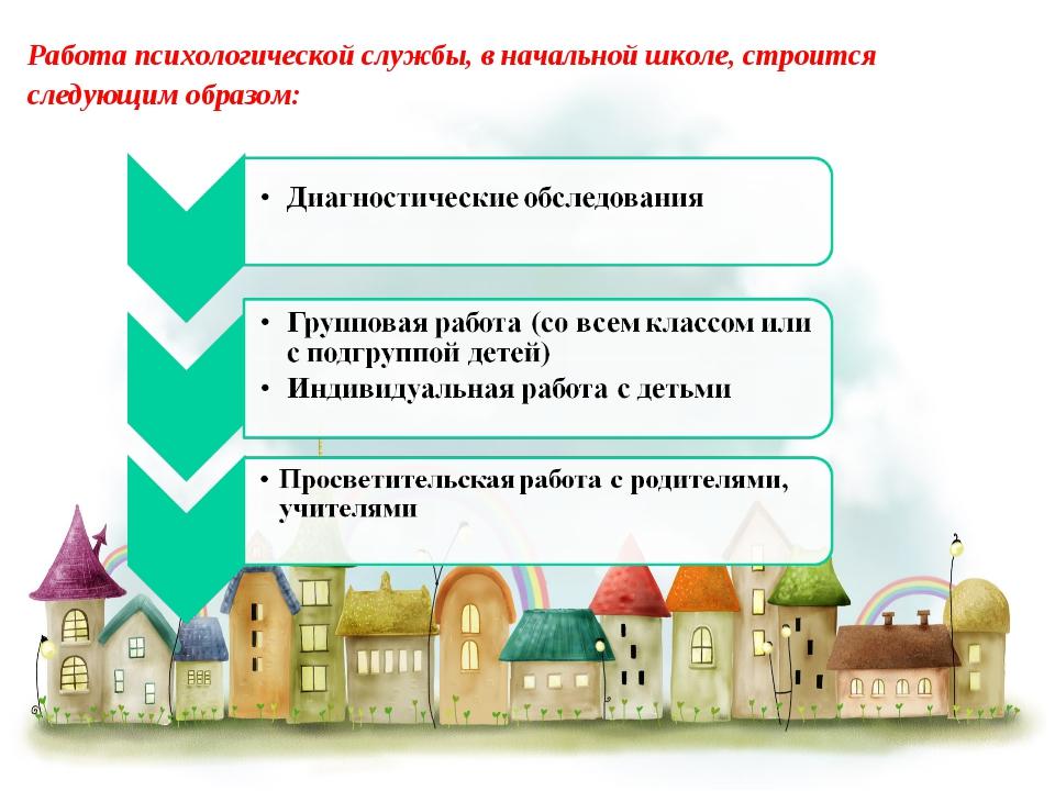 Работа психологической службы, в начальной школе, строится следующим образом: