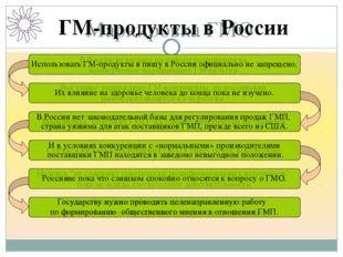 Маркировка ГМО В России не выдано ни одного разрешения на коммерческое выращ