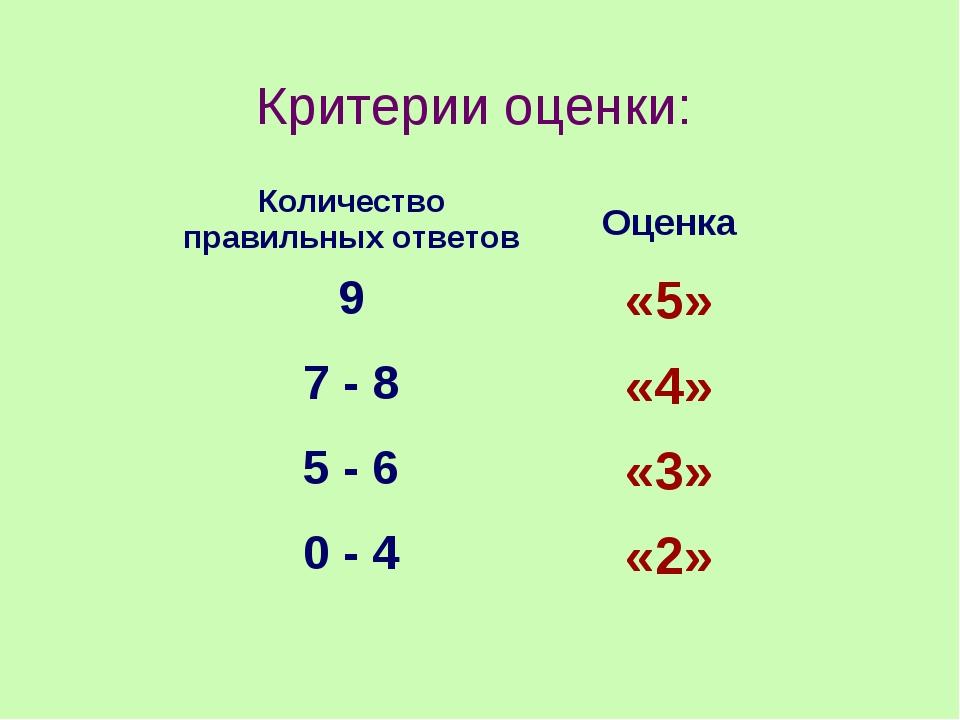 Критерии оценки: Количество правильных ответовОценка 9«5» 7 - 8«4» 5 - 6...