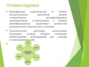 Условия кадровые Квалификация педагогических и учебно-вспомогательных работни