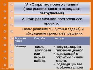 IV. «Открытие нового знания» (построение проекта выхода из затруднения) Цель