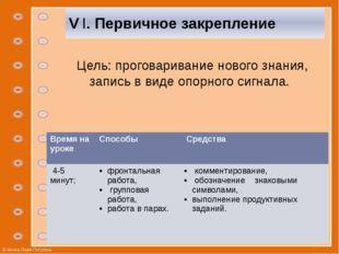 V I. Первичное закрепление Цель: проговаривание нового знания, запись в виде