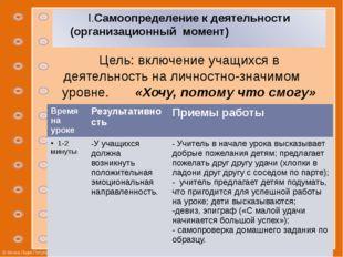 I.Самоопределение к деятельности (организационный момент) Цель: включение уч